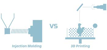 Comparing Injection Molding vs 3D Printing