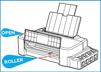 How to Clean Laser Printer Roller